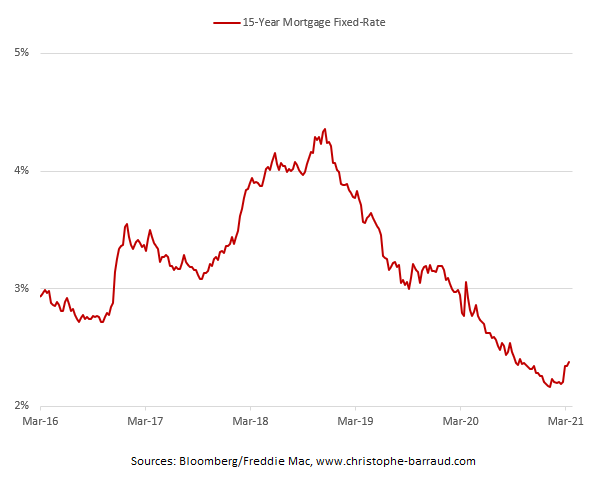 15-year-mortgage-rate
