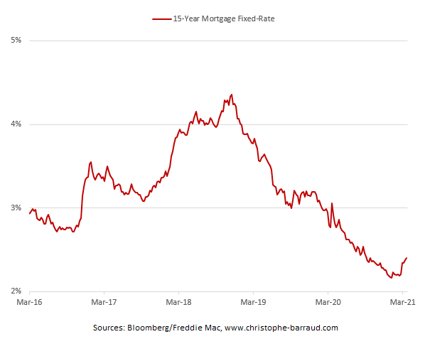 15-year-mortgage-rate-March 18
