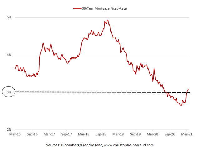30-Year-Mortgage-Rate-March 18